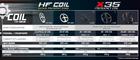 Wykrywacz metali XP Deus Lite WS4 z cewką 9
